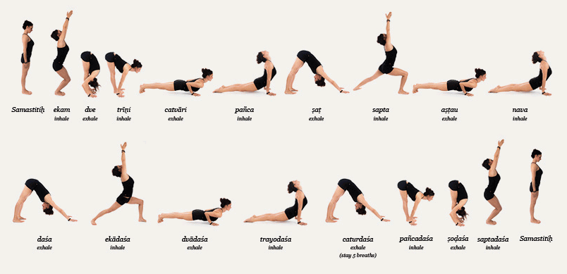 Sun-salutation-news-engine